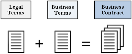 Doc838541 Company Contract Template Business Contract – Company Contract Template